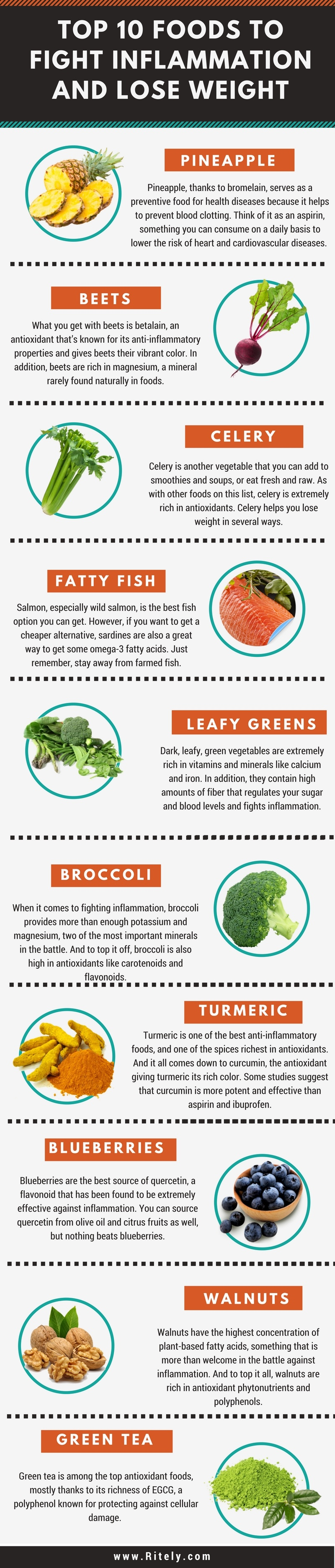 The 10 Best Anti-Inflammatory Foods That Fight Chronic Disease