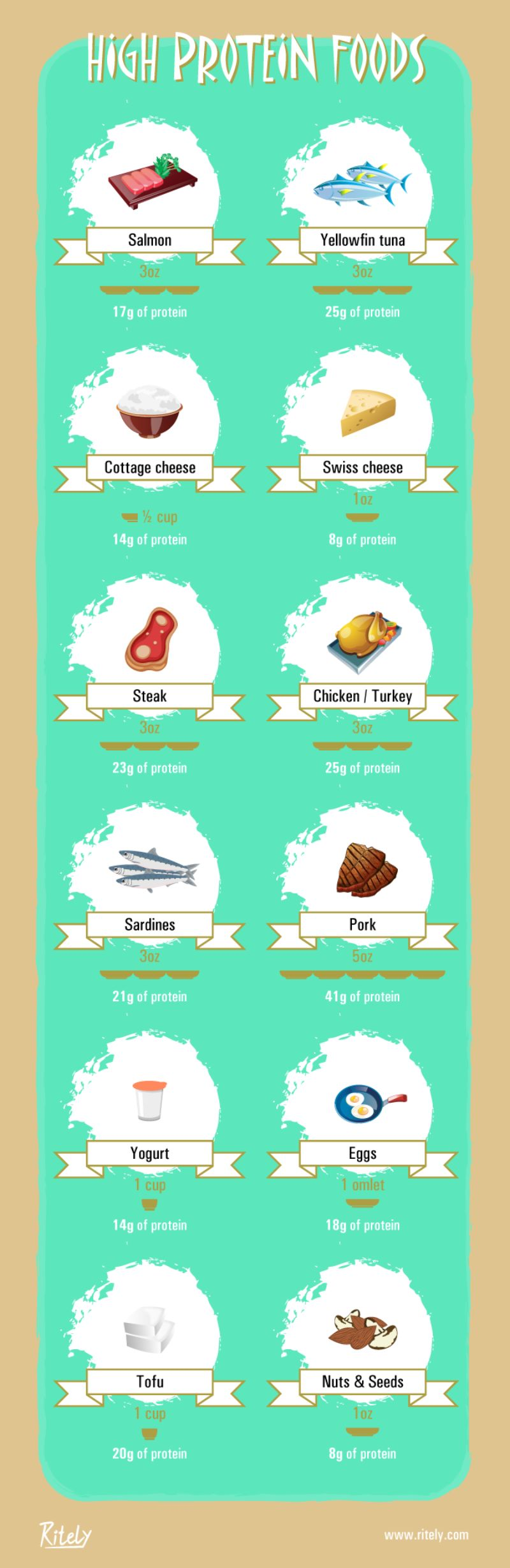 Your Ultimate Guide to High Protein Foods