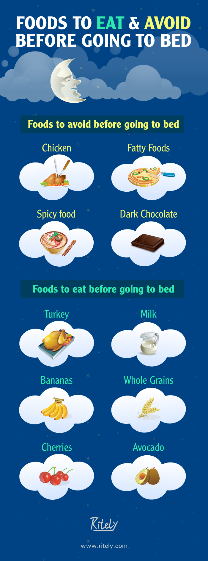 For a Good Night's Sleep: Foods to Eat and Avoid Before Going to Bed