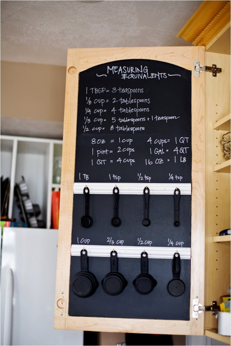 27 Tips to Organize and Enlarge Your Small Kitchen