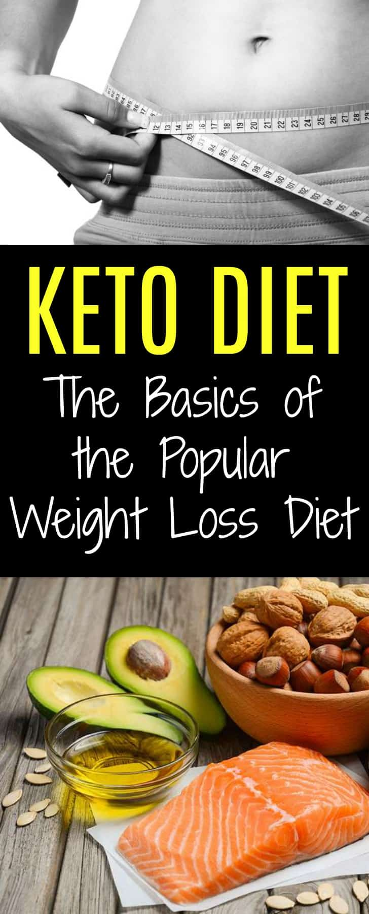 Keto Diet 101: The Basics of the Popular Weight Loss Diet